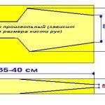Плоская металлическая или деревянная лопатка